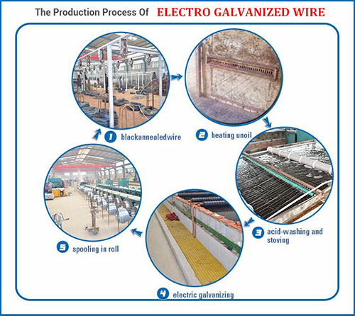 BWG21 Galvanized Iron Wire